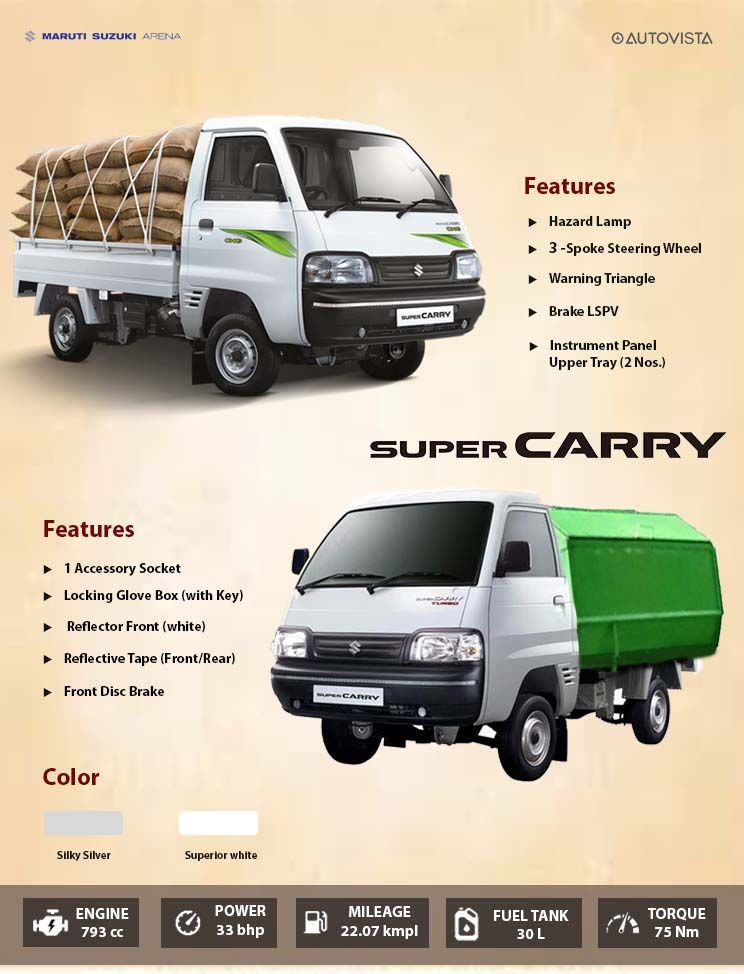 Review The Maruti Suzuki Super Carry Specifications Features For All Variants Including Engine Cc Mileage Transmi In 2020 Reflective Tape Fuel Efficient Carry On