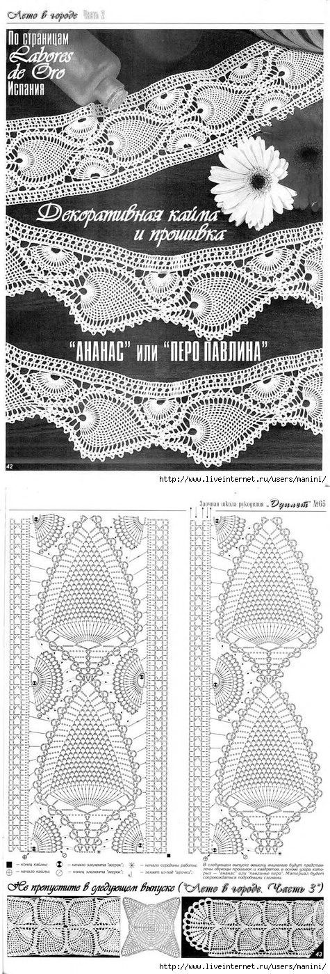 Вязание | oya | Pinterest | Croché, Ganchillo y Ganchillo blusas