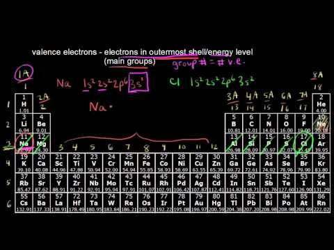 school the periodic table valence electrons youtube - Periodic Table Youtube