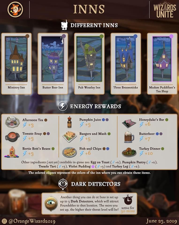 Pin By Frenchpugluv On Wizards Unite Harry Potter Wizard Wizard Games Pumpkin Juice