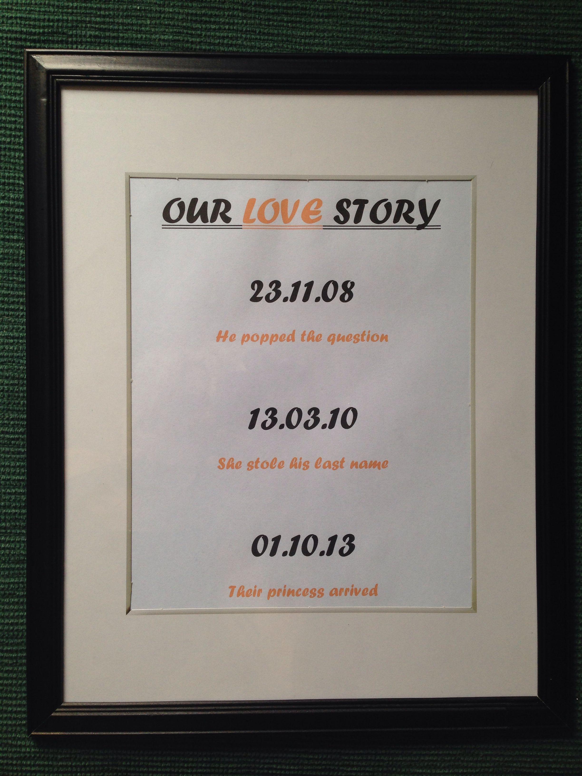 Anniversary present important dates diy photo frame