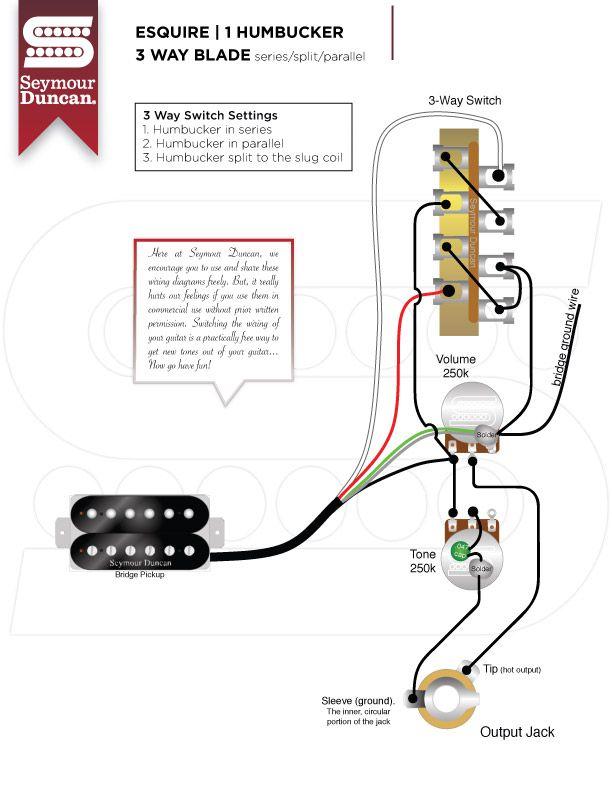 One Humbucker Pickup Wiring Diagram