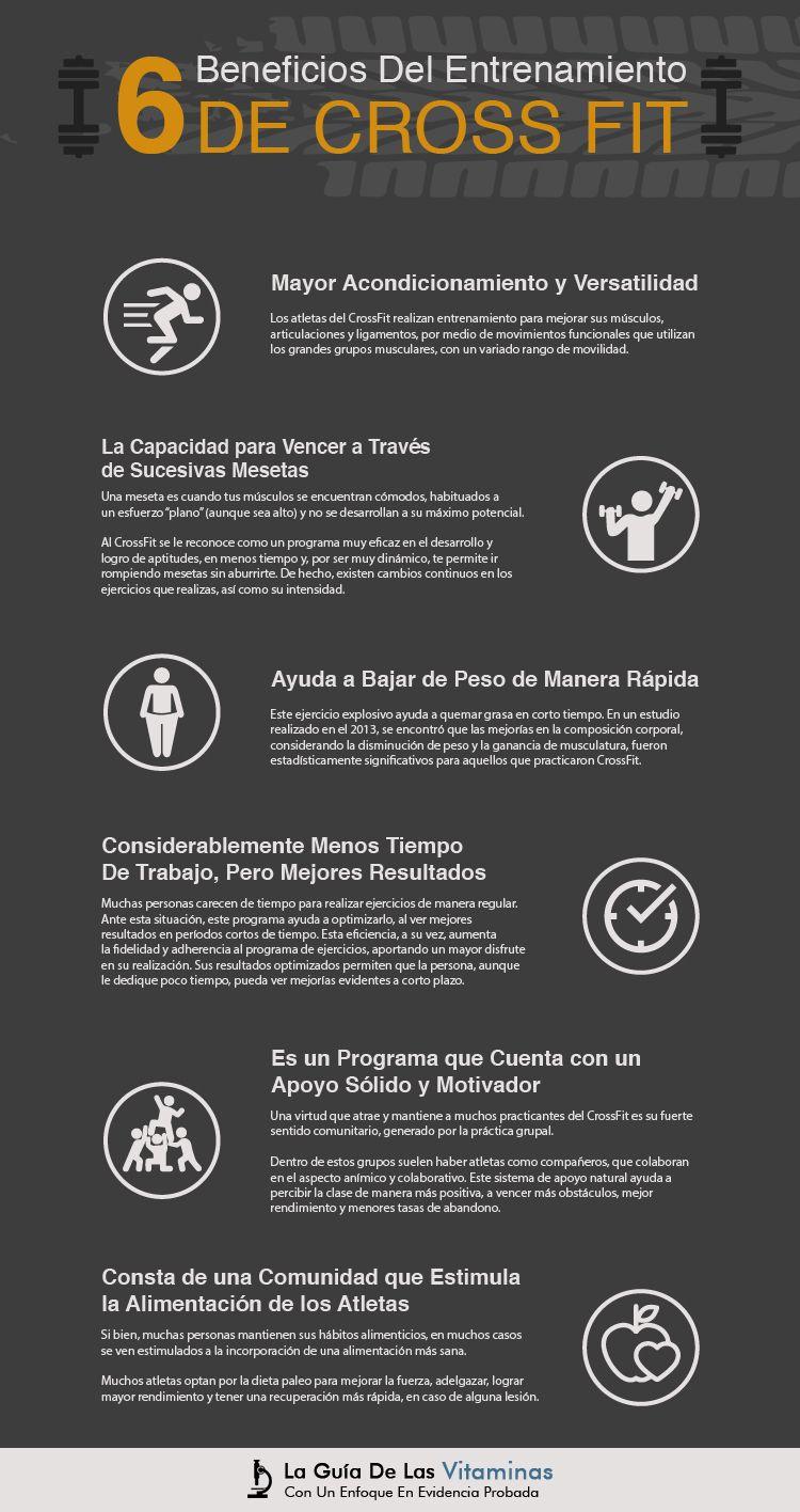 Entrenamiento De CrossFit: Qué Es, Beneficios, Riesgos Y Cómo ...