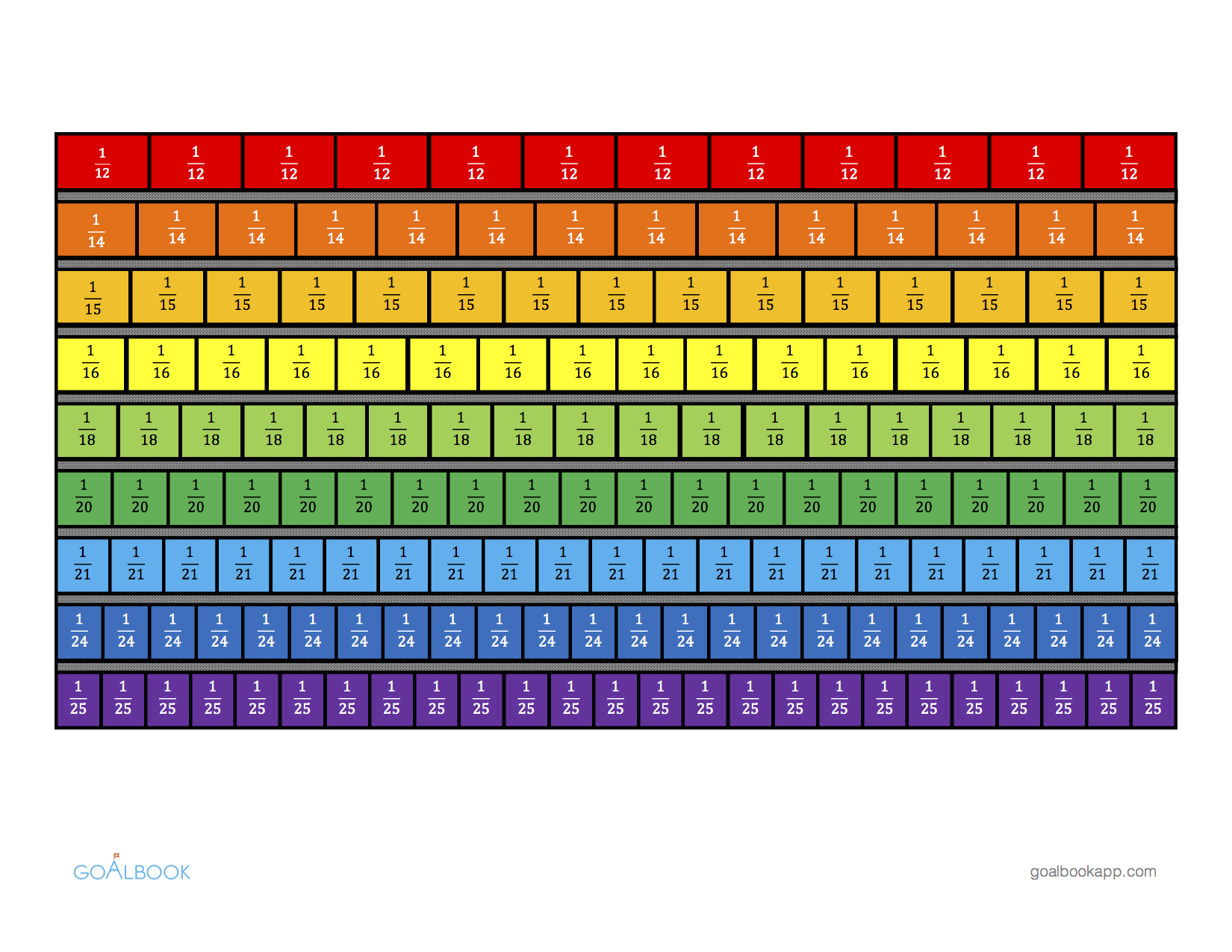 Search Results For Fraction Bar Printable Calendar