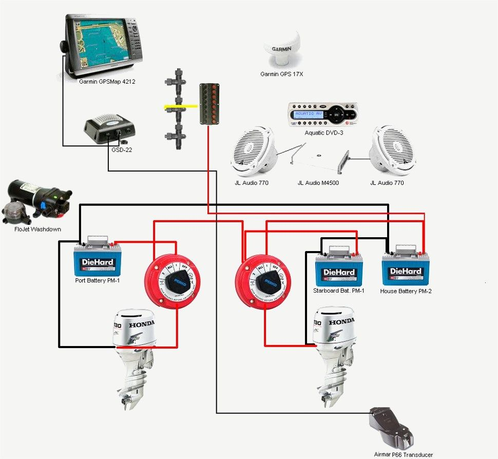Latest 2 Battery Wiring Diagram For Boat Magnificent