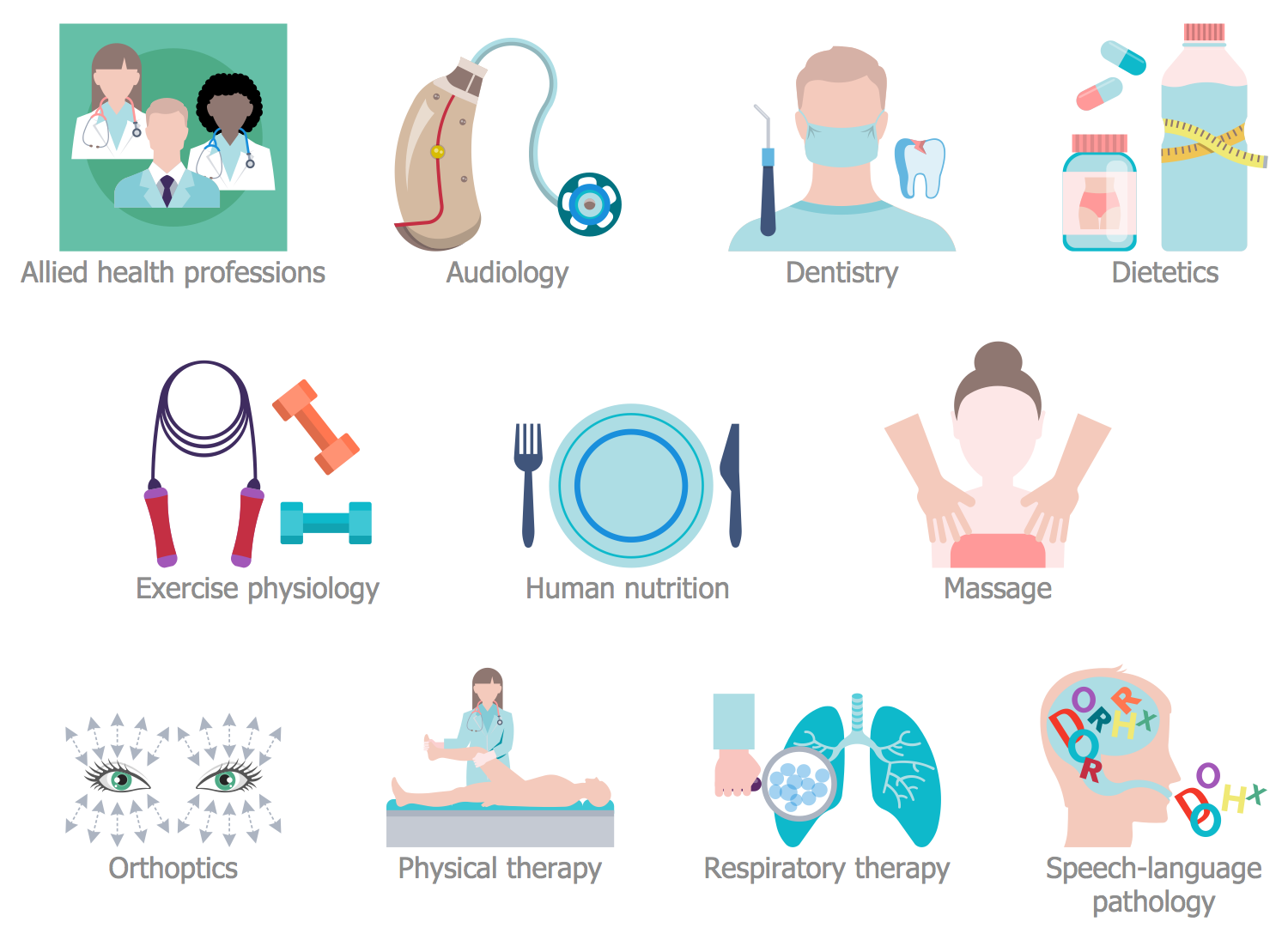 Health Sciences vector objects by ConceptDraw Health