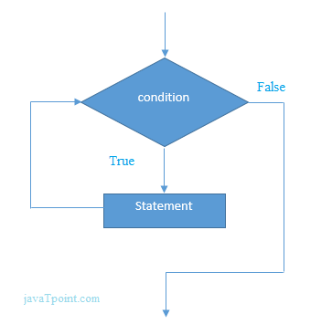 Data Science Javatpoint