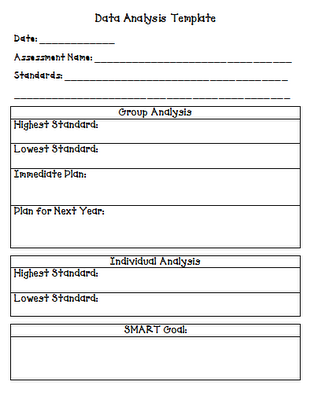 Data Analysis Template For Plcs  Ms PerryGrading  Assessments