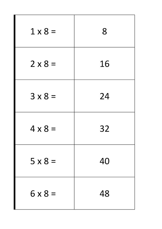 Eight Times Tables Flash Cards Printable Flash Cards Flash Card Template Times Tables Flash Cards
