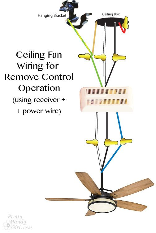 House Fan Wiring Red Wire - Wiring Diagram •