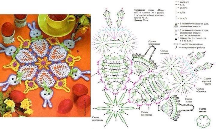 Pin de Mercedes Cortez en Motivos circulares | Pinterest