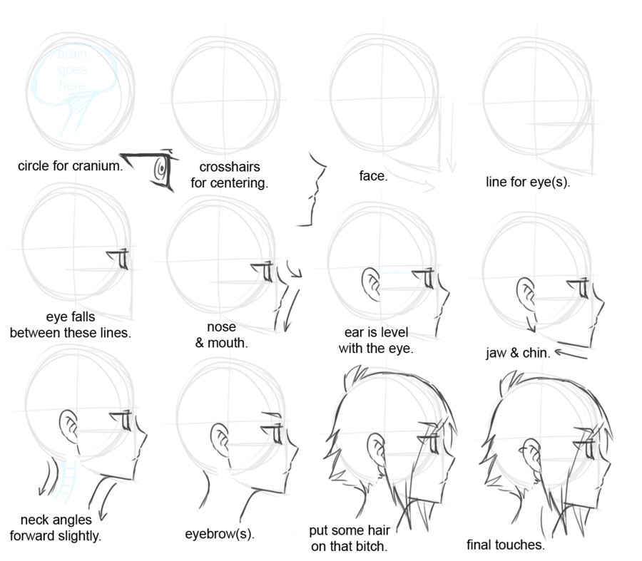 How To Draw A Head In Profile Anime Styled By Davick Deviantart Com On Deviantart Drawing Tutorial Drawing Tips Anime Tutorial