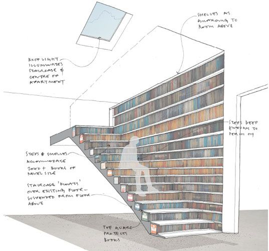 Awesome Bookcase Design...for When We Build Our House