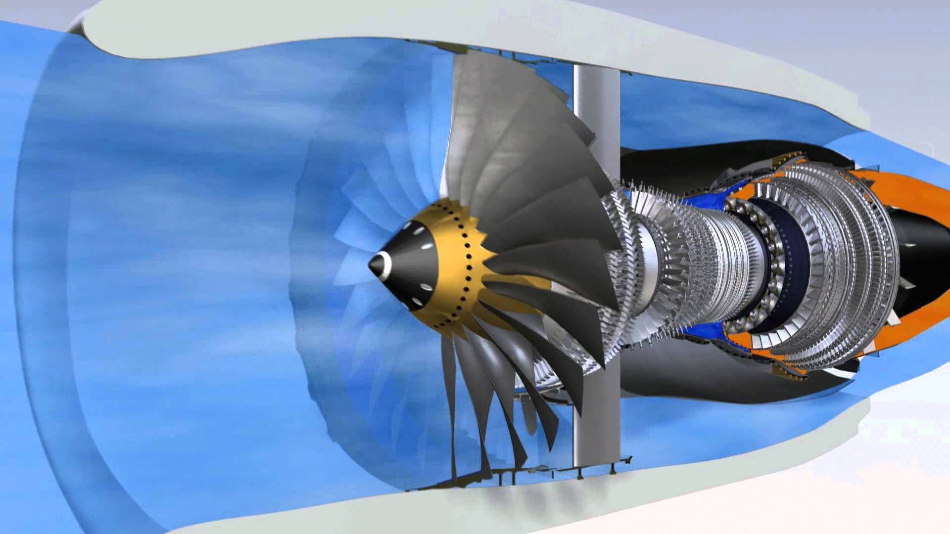 How does a CFM56 7B work Aircraft Engines Pinterest