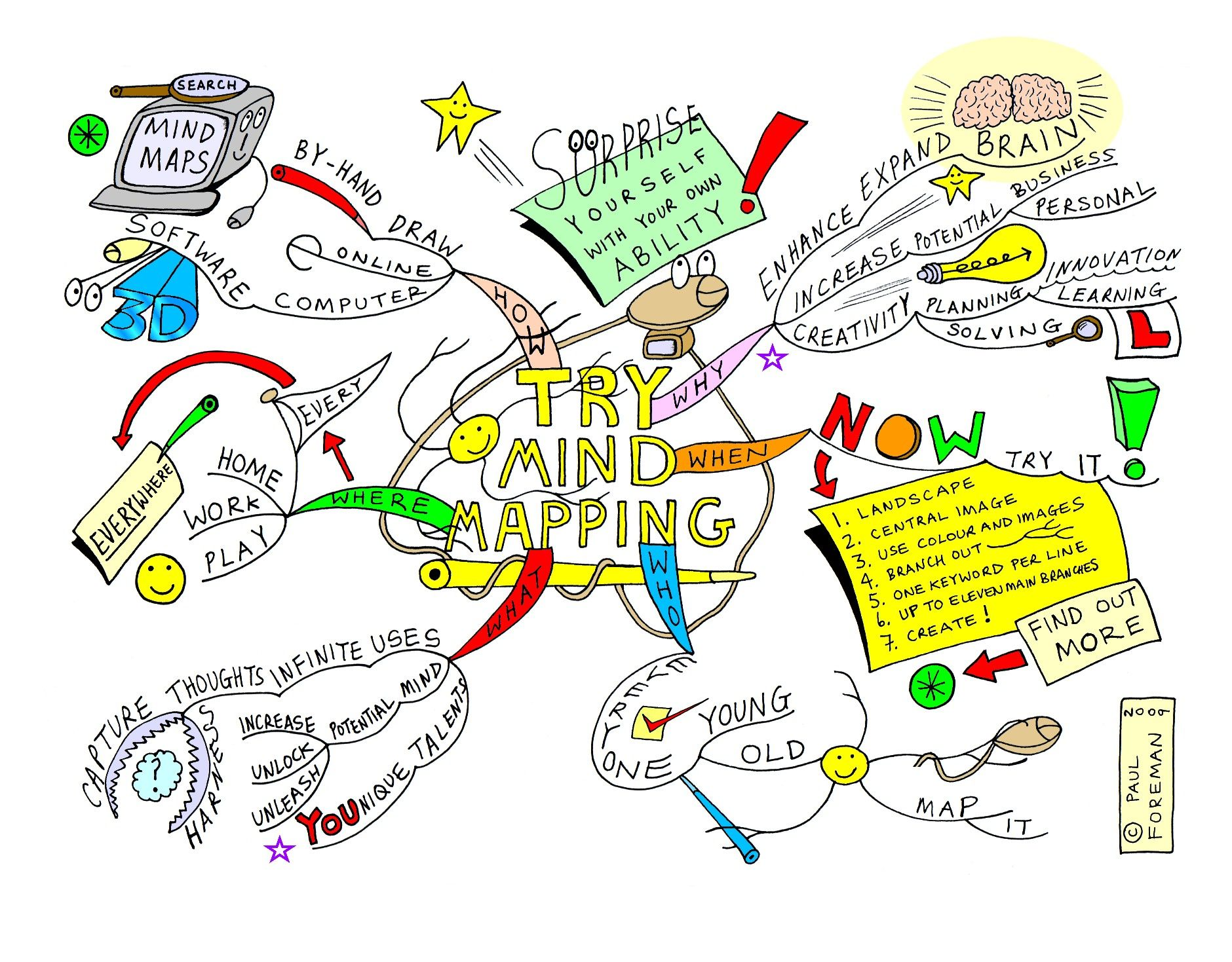 17 best images about mind mapping creative thinking 17 best images about mind mapping creative thinking affirmations and learning