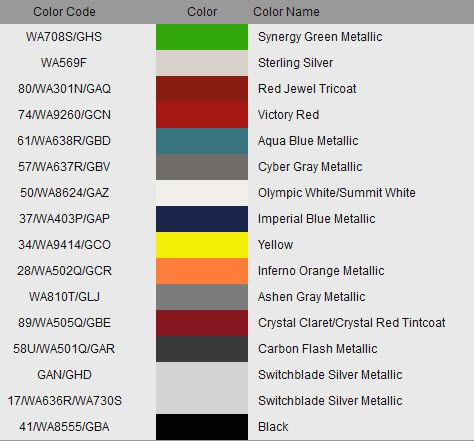 Image Result For Camaro Paint Codes
