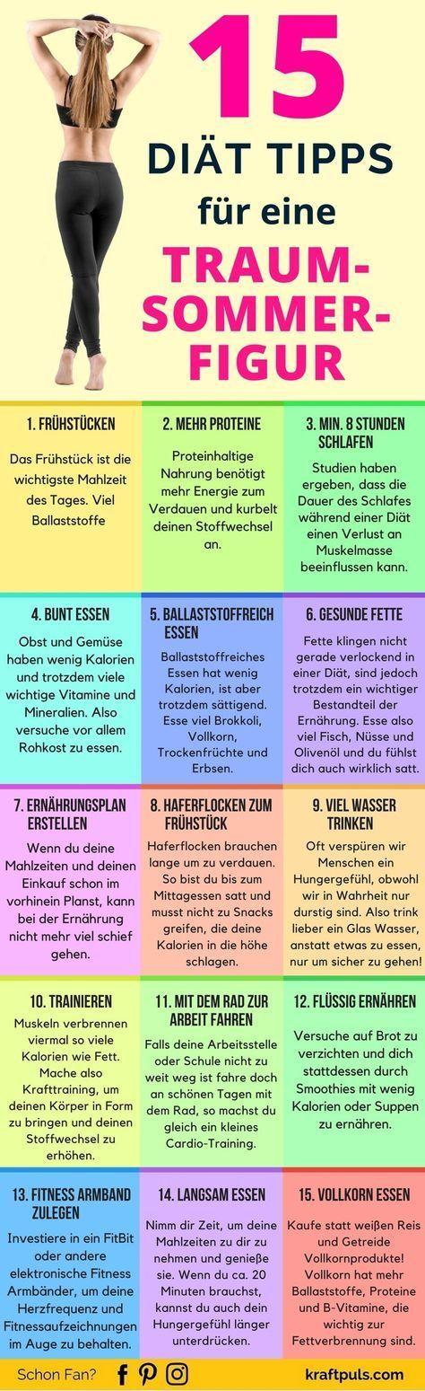 Photo of 15 Diät Tipps für eine Traum-Sommer-Figur