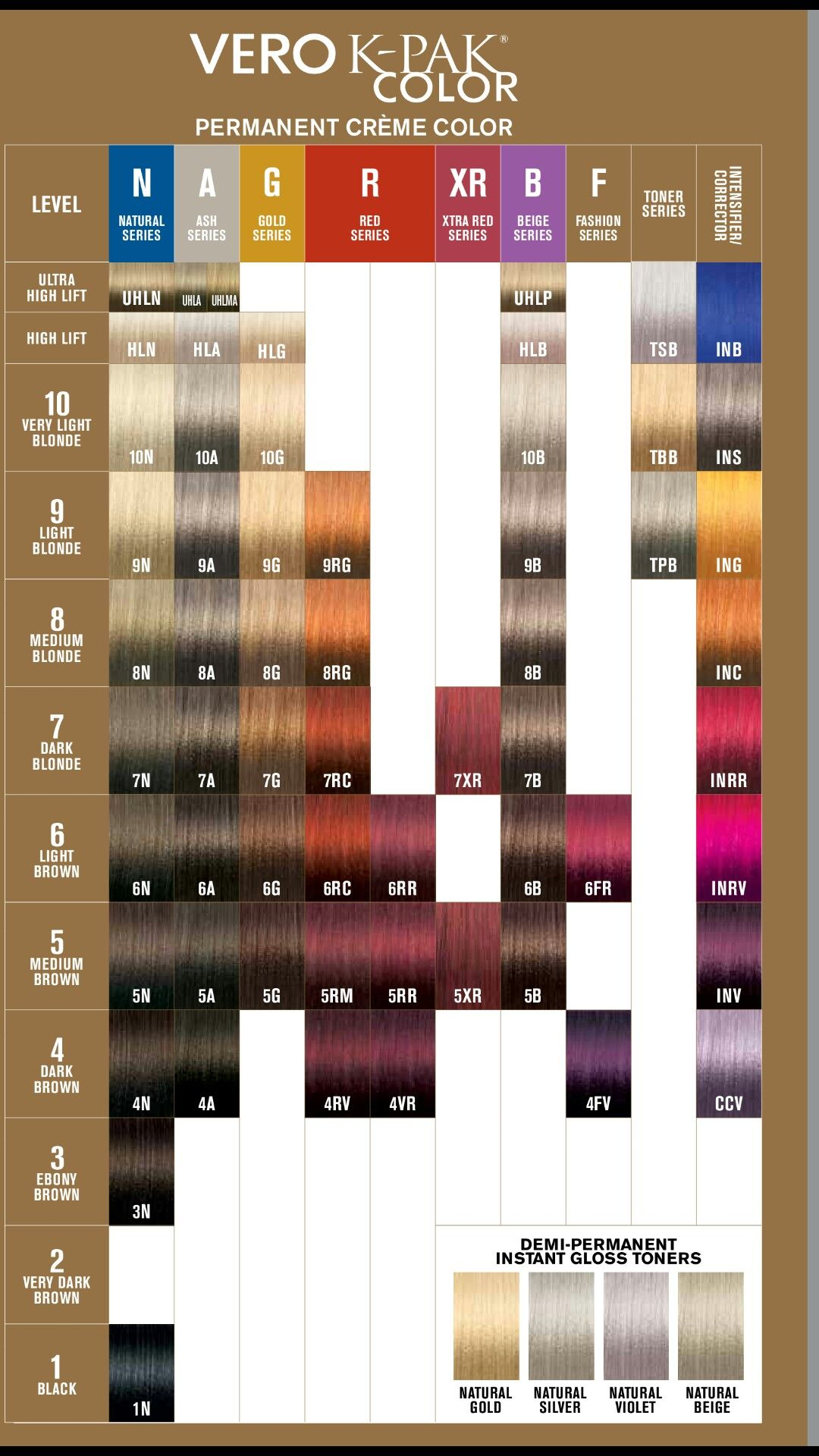 Pin By Embellishment Archives On Hair Hair Color Joico Hair Color Hair Color Swatches Mixing Hair Color