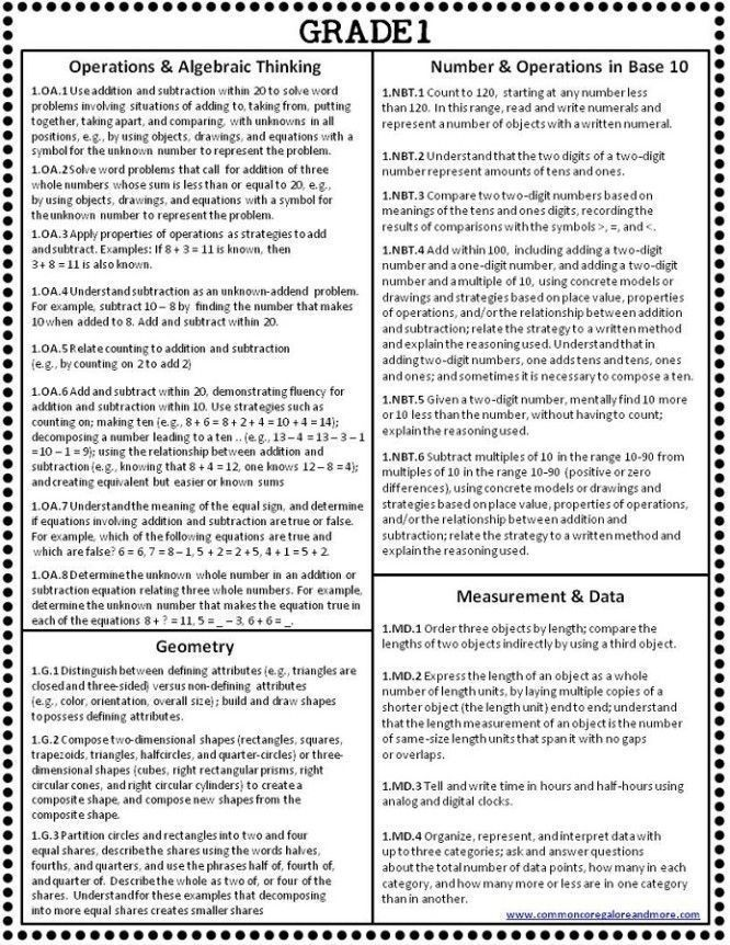 FREEBIE** All 1st Grade Common Core Math Standards on 1 Page ...