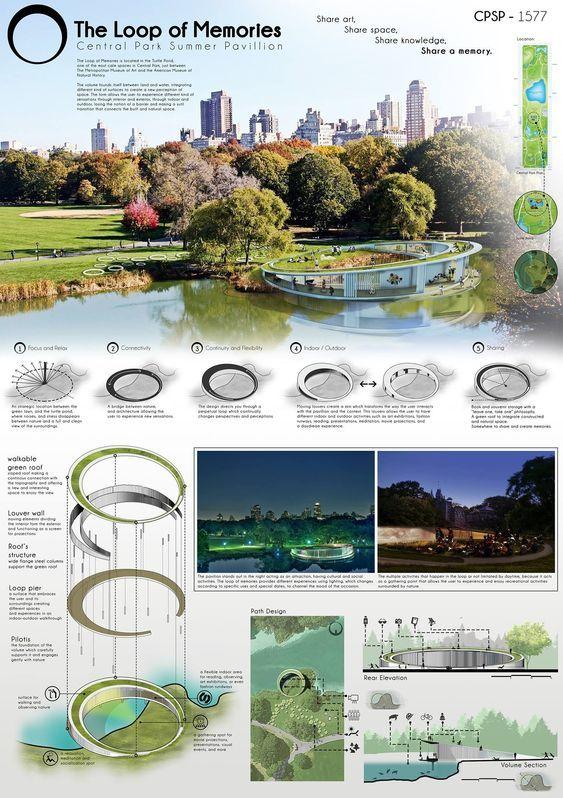 Download Prancha Arquitetura e Blocos 3D #architektonischepräsentation