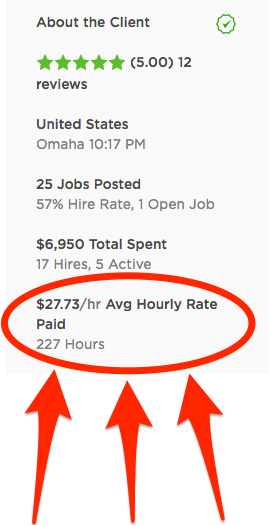 The Average Hourly Rate Ive Paid On Upwork Entrepreneur Side