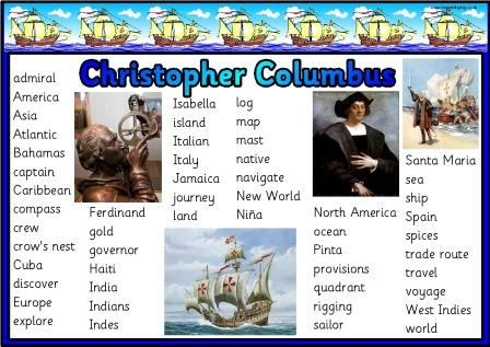 christopher columbus vocabulary Christopher Columbus Wanted Poster - new world map to print ks1