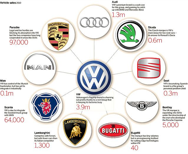 Pin On Porsche Vw And More