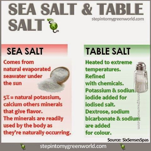 Sea Salt Vs. Table Salt: SEA SALT IS THE WINNER! Sea Salt comes from evaporated sea water under the sun and contains 5% natural potassium, calcium and other minerals. Table salt is man made and heated to extreme temperatures; refined with chemicals like Dextrose, Sodium Bicarbonate for color! #nobueno Switch to sea salt to season your foods!