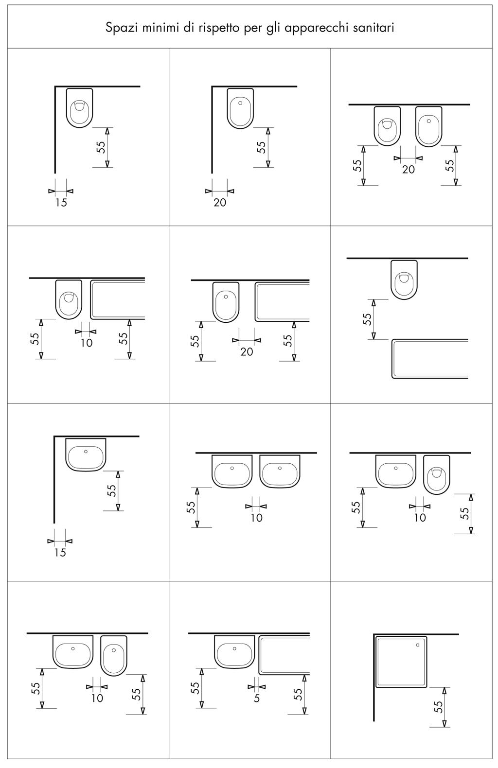 Distanze arquitectura dibujos dimensiones m nimas for Medidas minimas bano