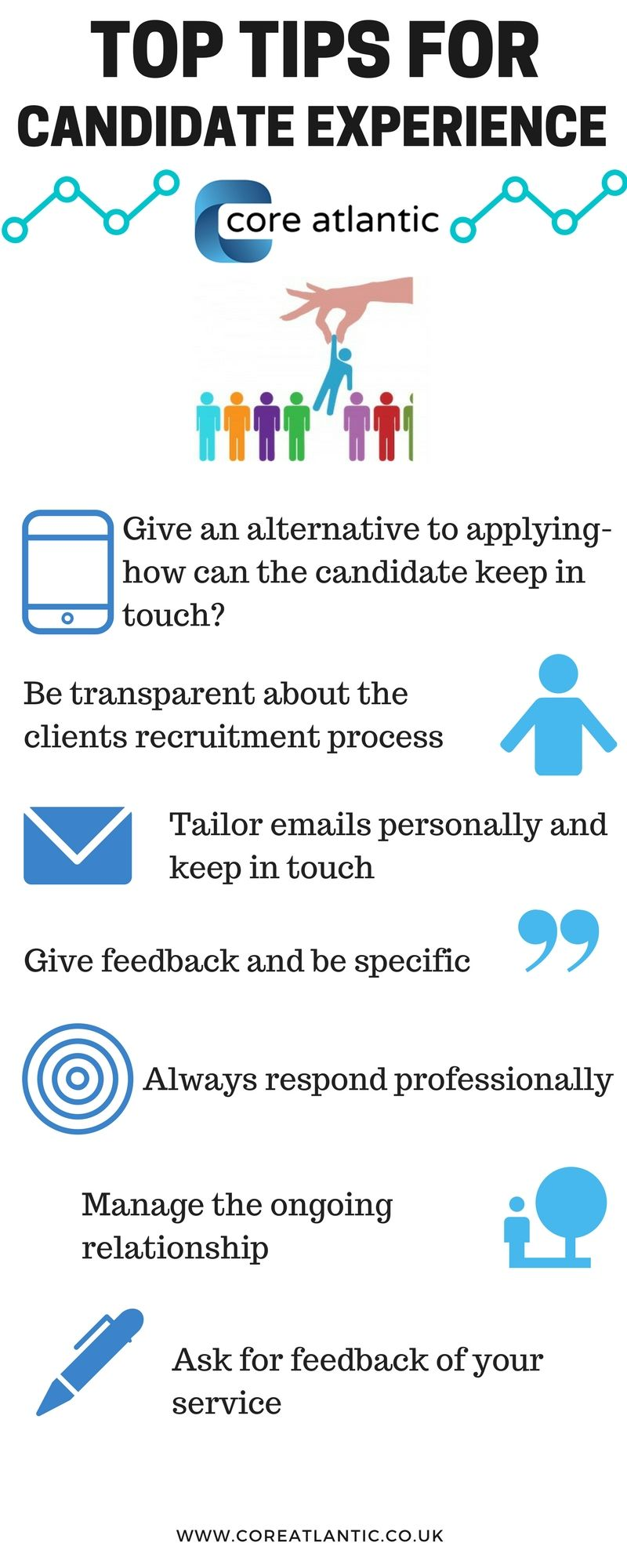 Top Tips for Candidate Experience Tips Recruitment How