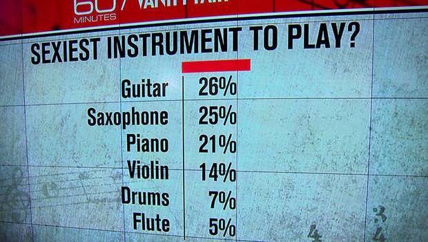 Well yeah ! :) guitarist guitars guitar player guitar hero guitar ...