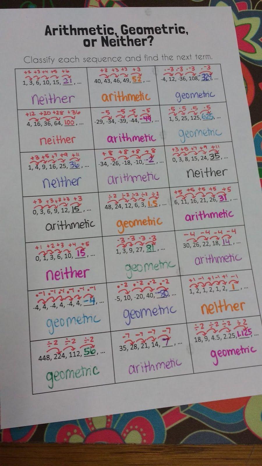 small resolution of 94 Math Sequences ideas   math