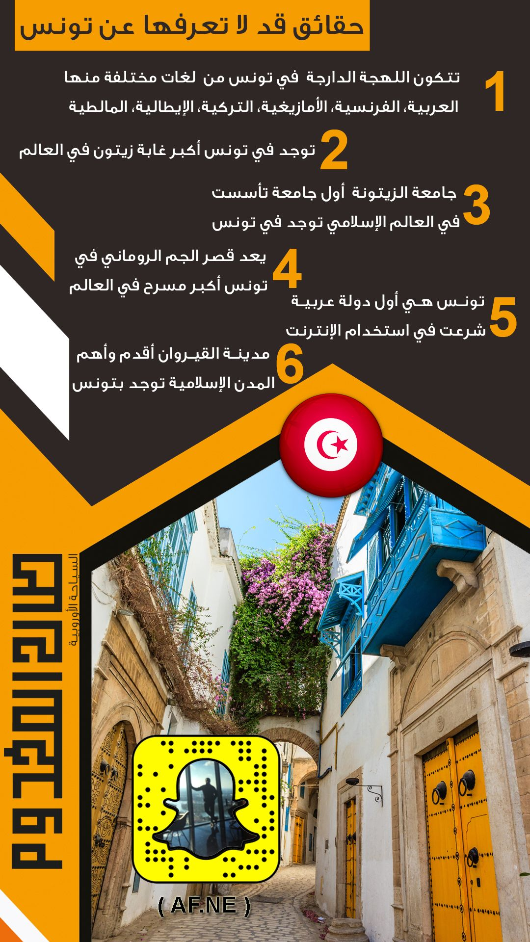 حقائق قد لا تعرفها عن تونس Travel Places To Travel Travel Advice