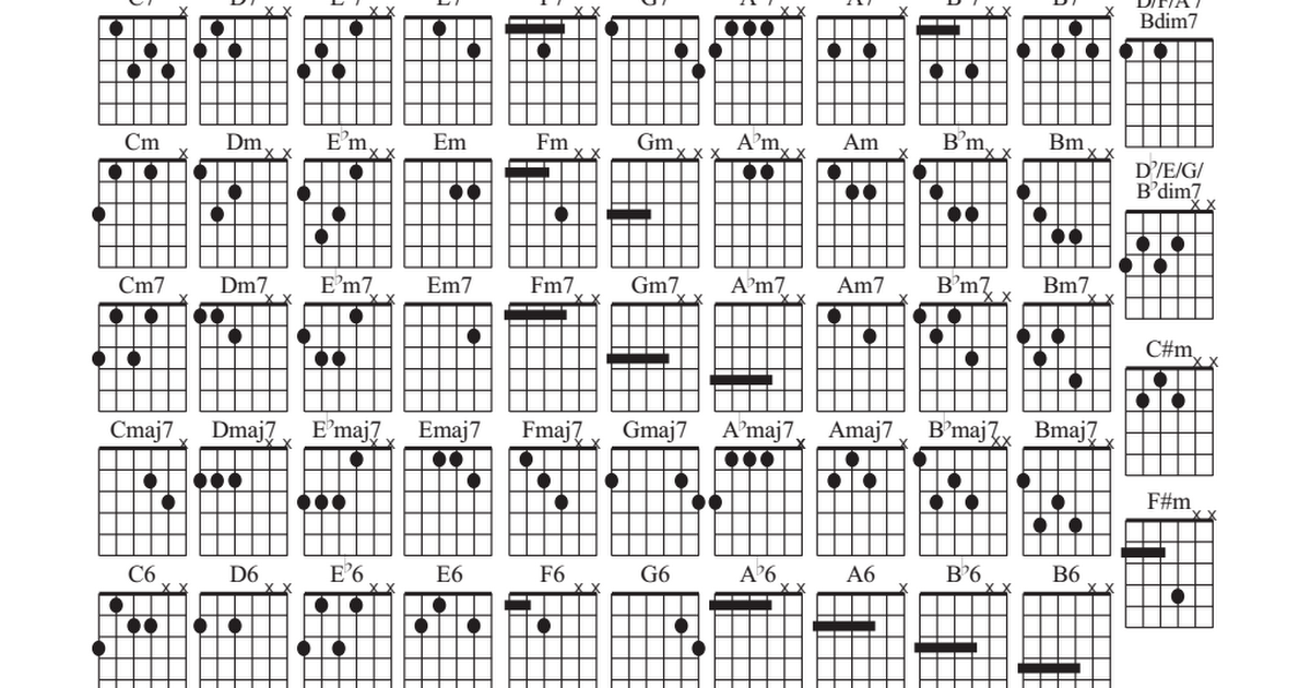 Guitar Chords- Lefty.pdf | Guitar chord chart Lefty | Pinterest ...