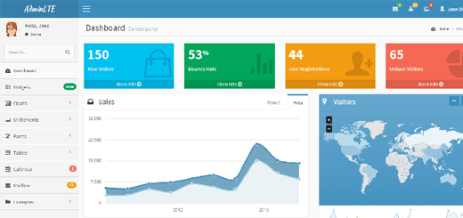 AdminLTE is a free responsive admin dashboard template based on