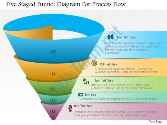 0115 five staged funnel diagram for process flow powerpoint, Modern powerpoint