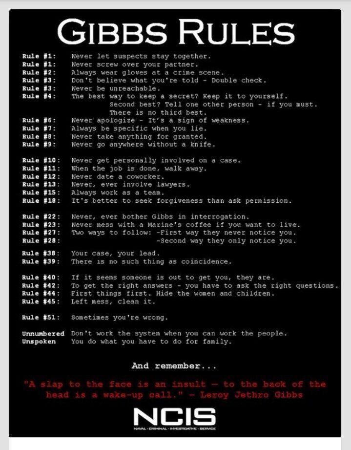 Current image with ncis gibbs rules printable list