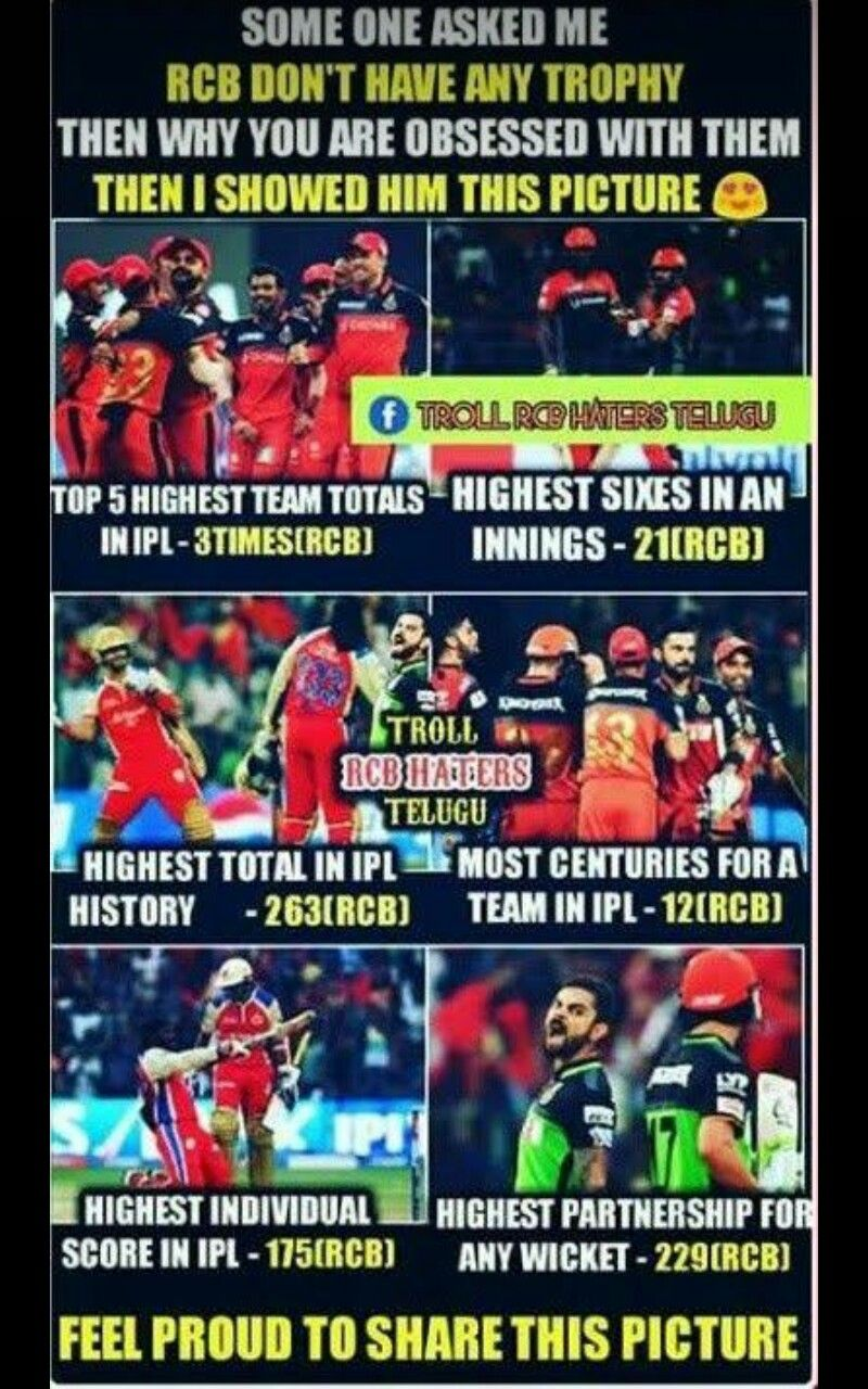 Pin By Niranjanaug On Virat Kohli In 2020 Royal Challengers Bangalore Ipl Virat Kohli