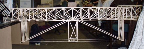 Balsa Bridge 2 Super Glue Blog Pont Pinterest