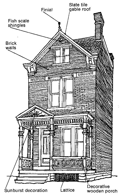 Victorian Vernacular 1870 To 1895 Victorian Architecture Victorian Buildings Historical Architecture