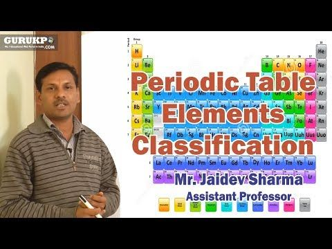 Jee chemistry periodic table learning method by jh sir youtube jee chemistry periodic table learning method by jh sir youtube urtaz Images