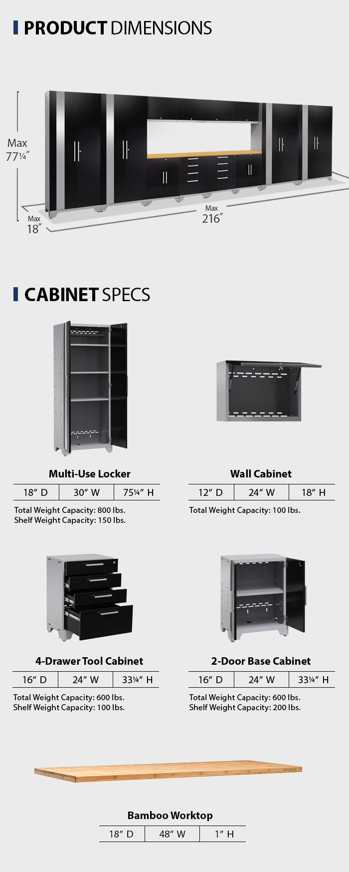 Newage Products Performance 2 0 Series 14 Piece Set Newage Products Used Lockers Wall Cabinet