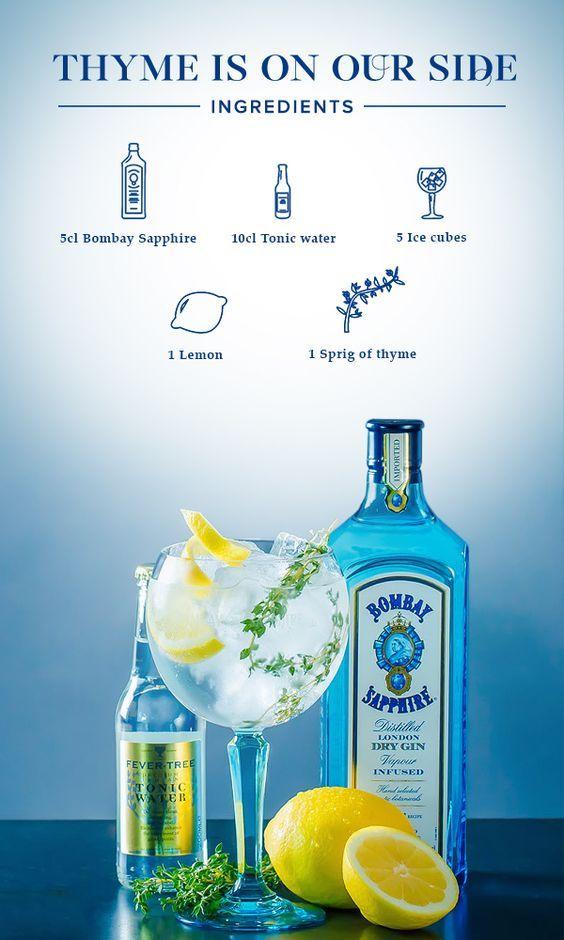 Afbeelding. | Cocktail | Pinterest | Getränke, Gin rezepte und Gin