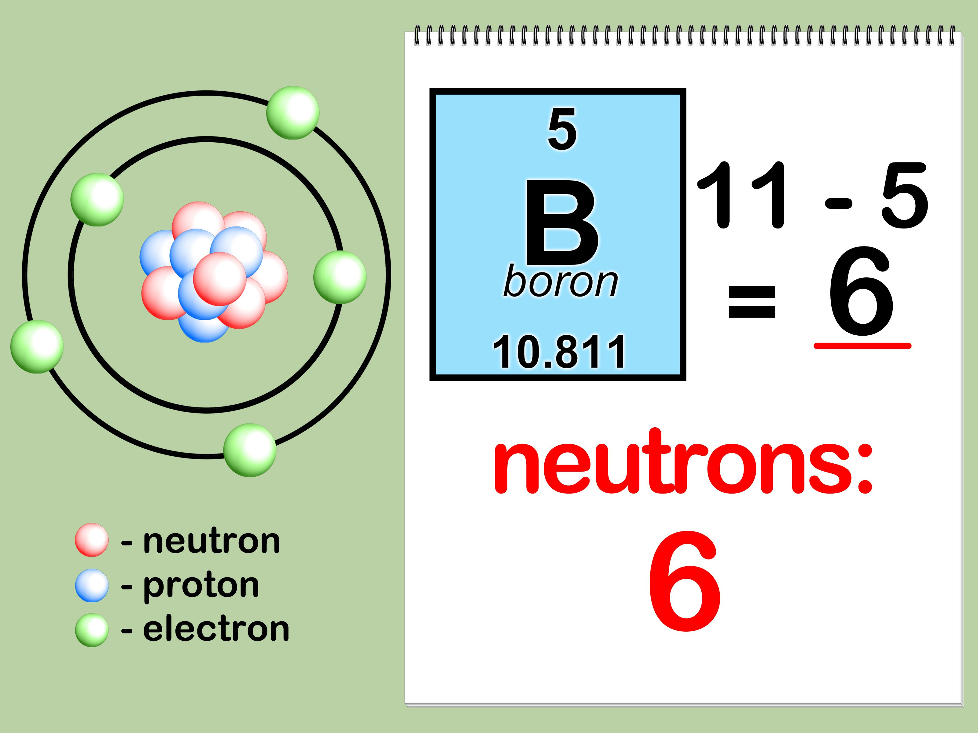 How Many Protons Neutrons And Electrons Does Boron Nemetas