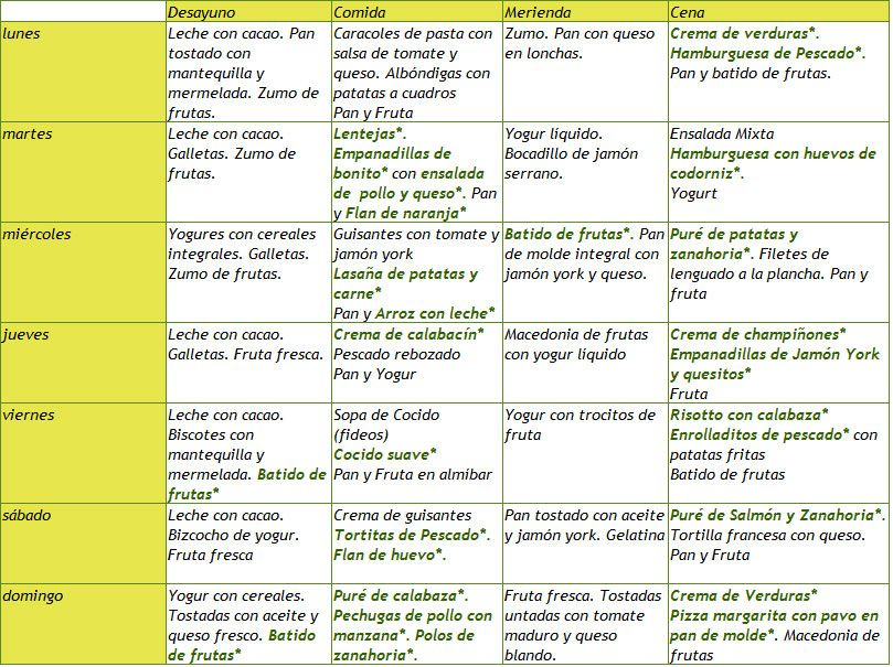 Men semanal para ni os a partir de 1 a o pinterest for Menu comida