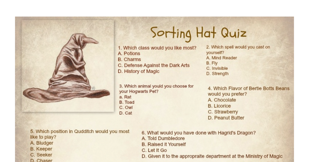 Take Your Harry Potter Themed Party To The Next Level With This Magical Sorting Hat Quiz Ba Harry Potter Printables Harry Potter Theme Party Sorting Hat Quiz