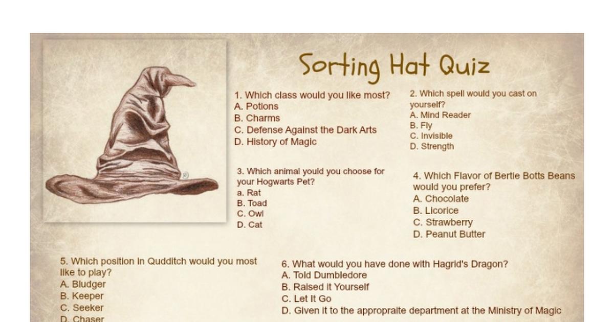 Sorting Hat Quiz Sorting Hat Harry Potter Printables Harry Potter Kids