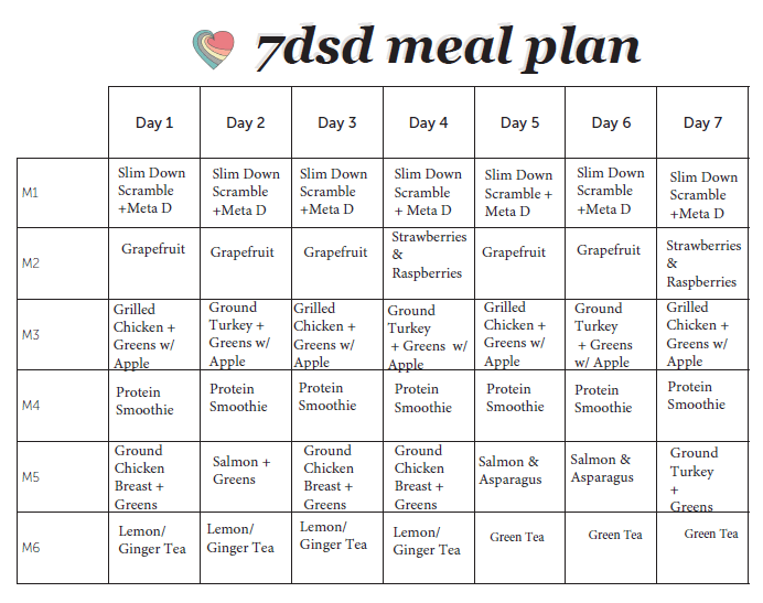 It is time to fulfill one of my March goals by completing Tone It Up's 7 Day Slimdown(7DSD)! I've attempted the plan before, but I've never really finished it because of a lack of organization/just not feeling like it. I can't guarantee that this time will be different, but I'm going to give it my...
