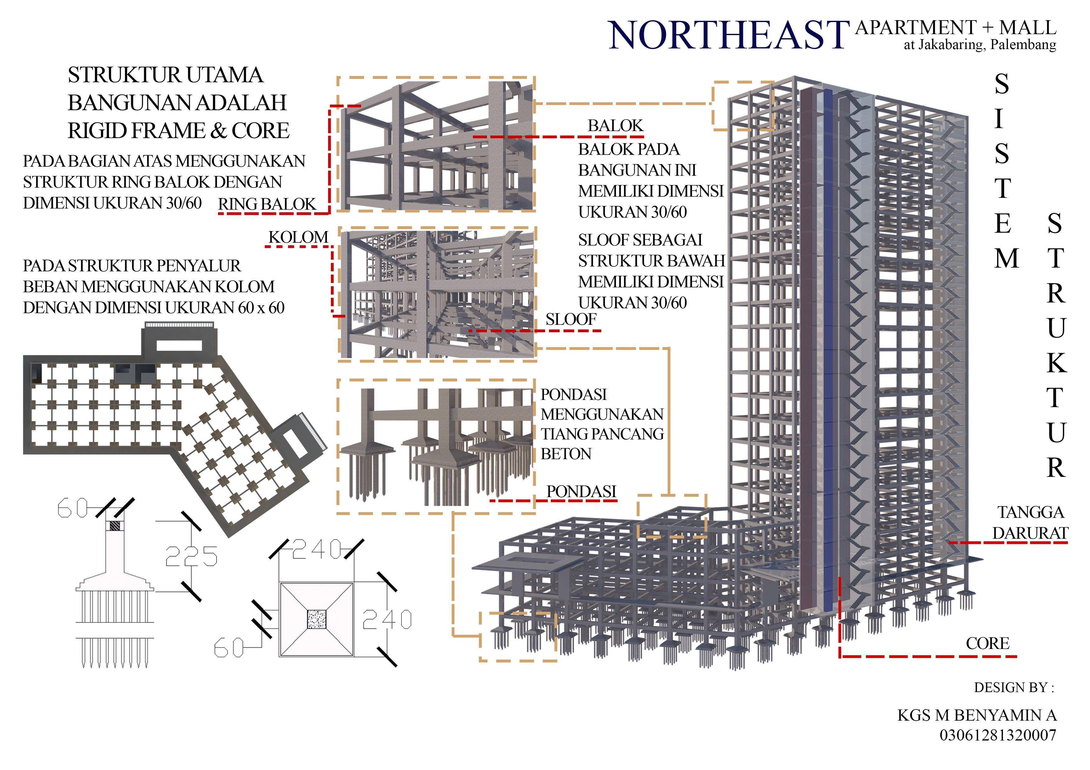 Pin by kiagus ben on northeast apartmenthematic mall studio 7 pin by kiagus ben on northeast apartmenthematic mall studio 7 design pinterest mall ccuart Gallery