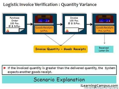 SAP ERP Material Management MM Invoice verification GR IR